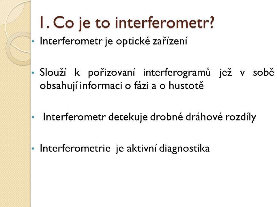 1. Co je to interferometr Interferometr je optické zařízení