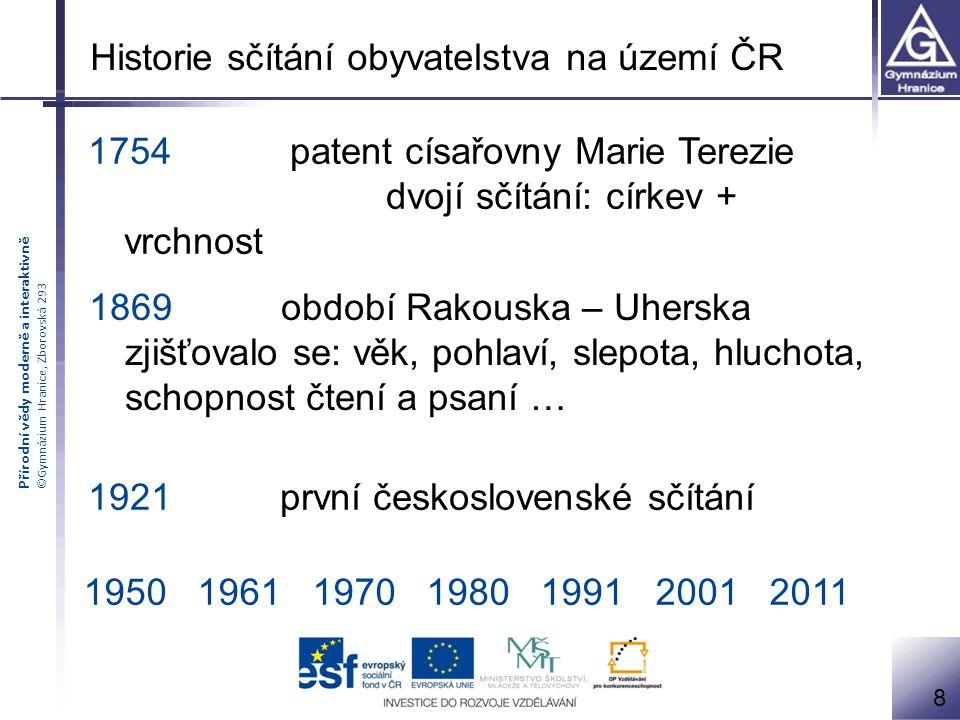 Historie sčítání obyvatelstva na území ČR