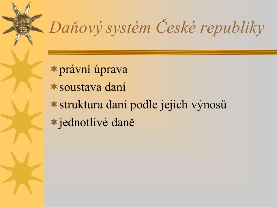 Daňový systém České republiky