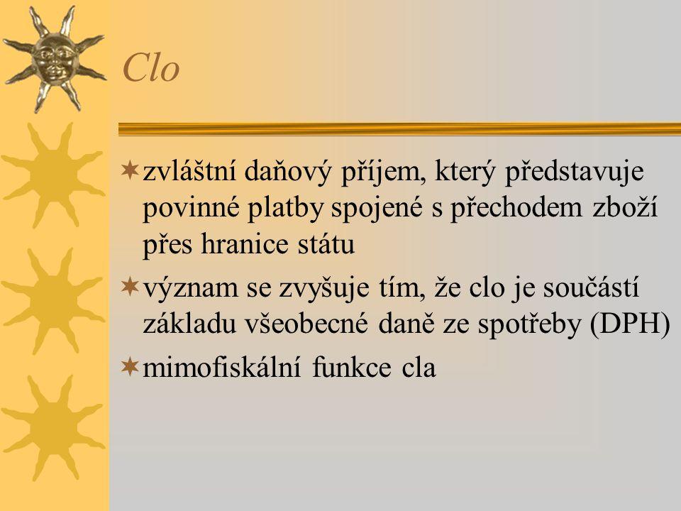 Clo zvláštní daňový příjem, který představuje povinné platby spojené s přechodem zboží přes hranice státu.