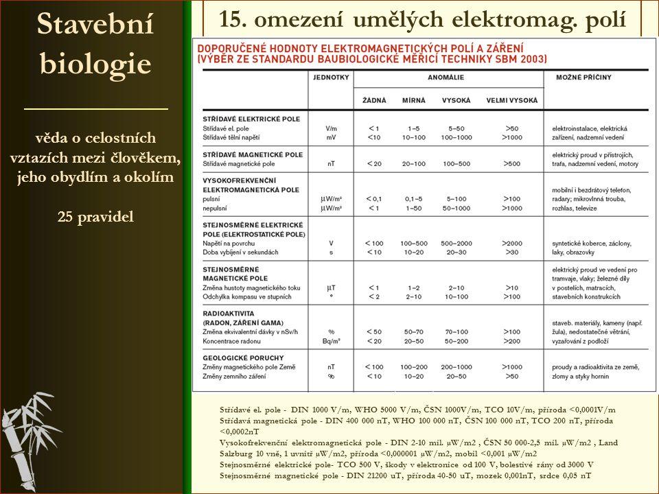 Stavební biologie 15. omezení umělých elektromag. polí