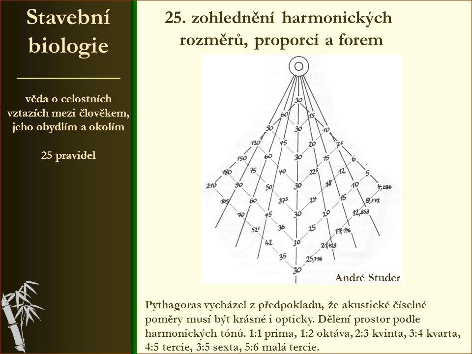 věda o celostních vztazích mezi člověkem, jeho obydlím a okolím