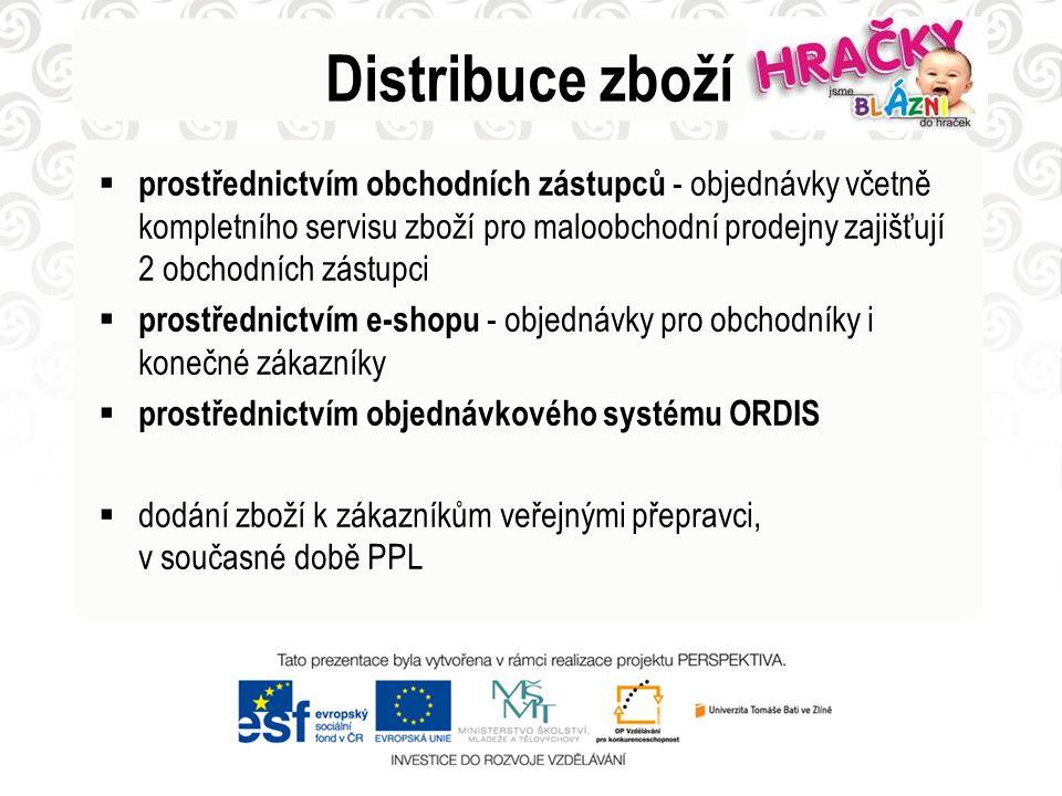 Distribuce zboží