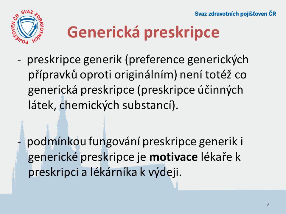 Generická preskripce