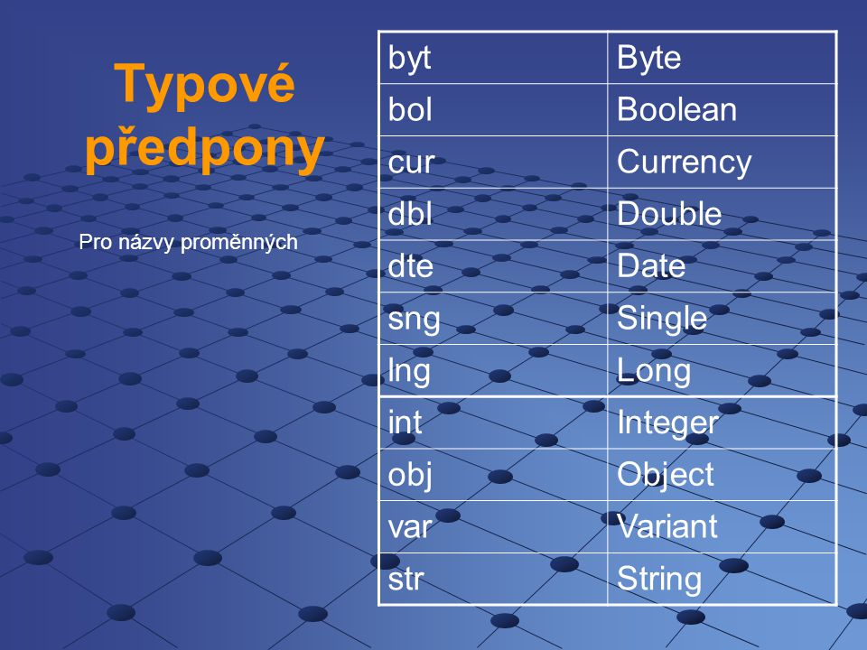 Typové předpony byt Byte bol Boolean cur Currency dbl Double dte Date