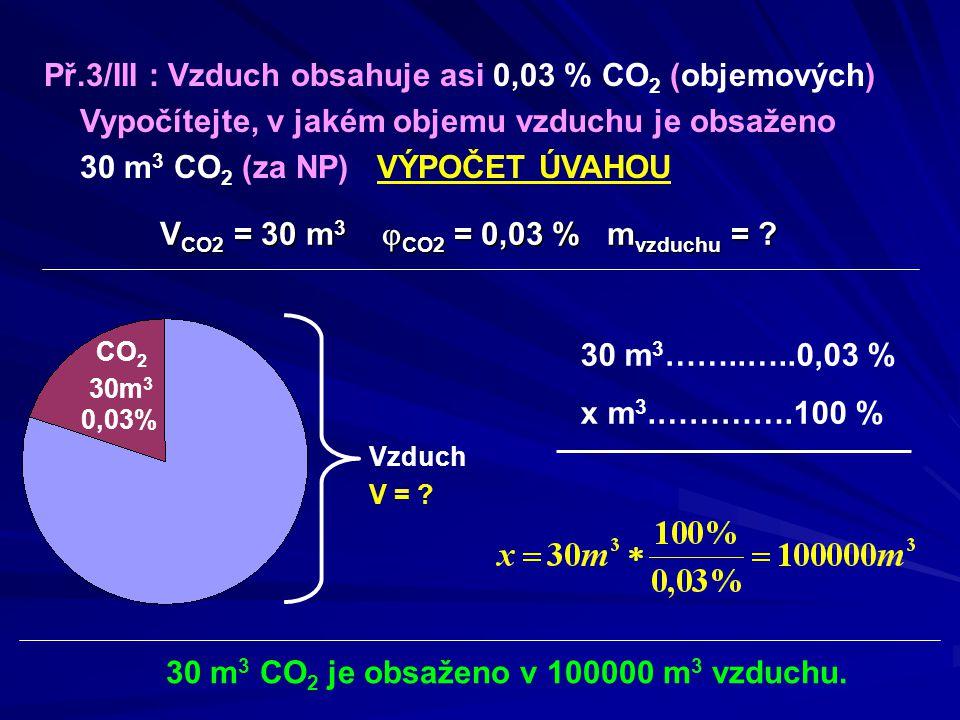 30 m3 CO2 je obsaženo v 100000 m3 vzduchu.