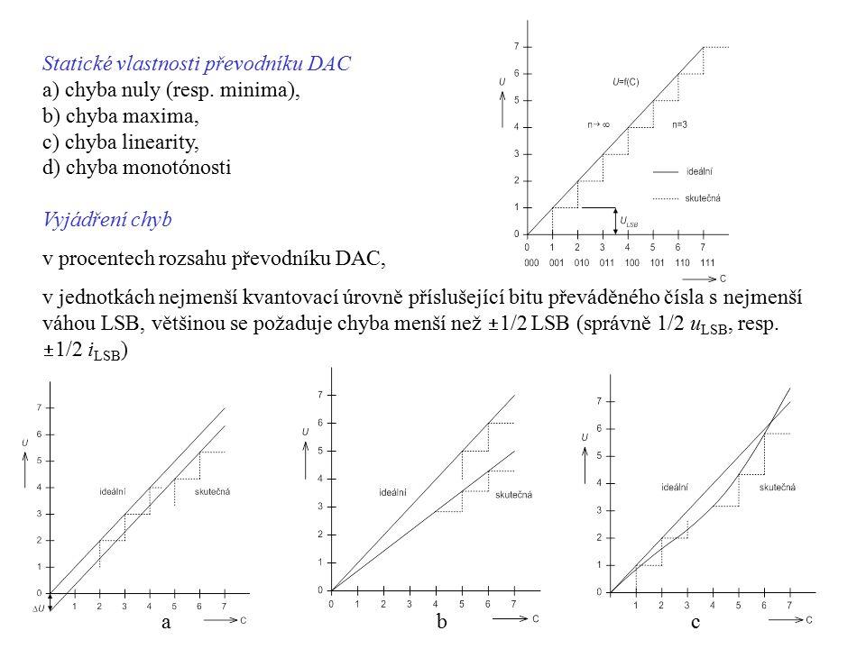 Statické vlastnosti převodníku DAC