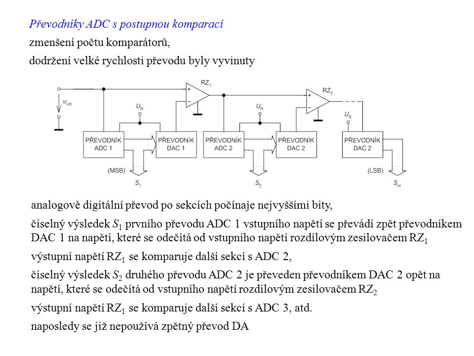 Převodníky ADC s postupnou komparací