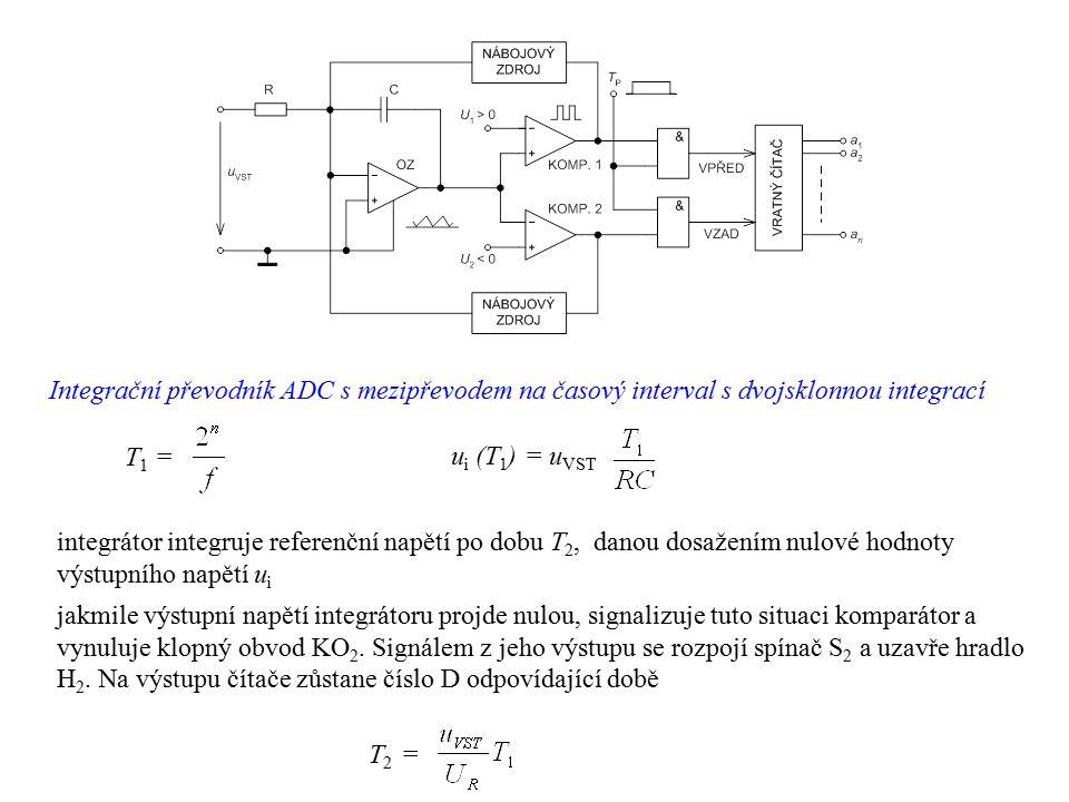 Integrační převodník ADC s mezipřevodem na časový interval s dvojsklonnou integrací