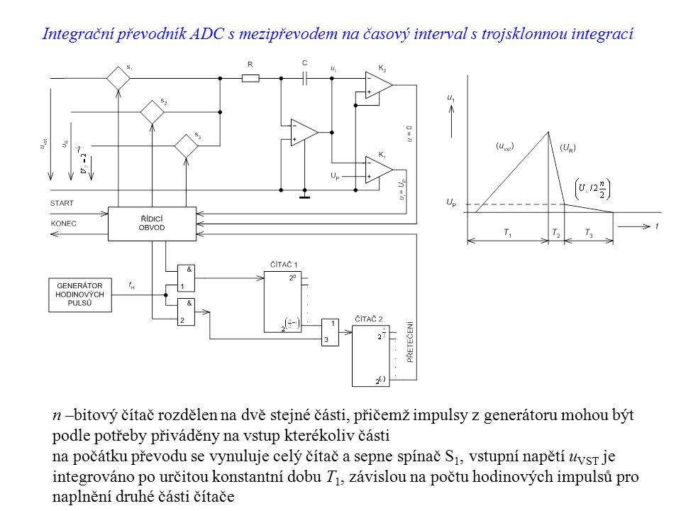 Integrační převodník ADC s mezipřevodem na časový interval s trojsklonnou integrací