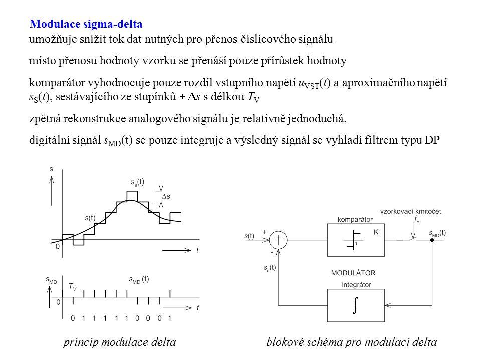 Modulace sigma-delta umožňuje snížit tok dat nutných pro přenos číslicového signálu. místo přenosu hodnoty vzorku se přenáší pouze přírůstek hodnoty.