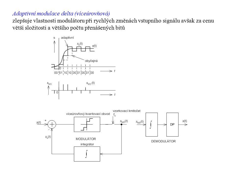 Adaptivní modulace delta (víceúrovňová)