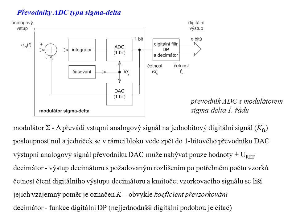 Převodníky ADC typu sigma-delta