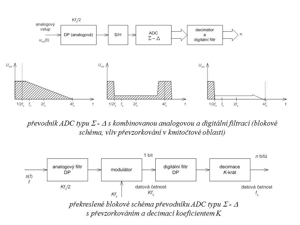 překreslené blokové schéma převodníku ADC typu  - 