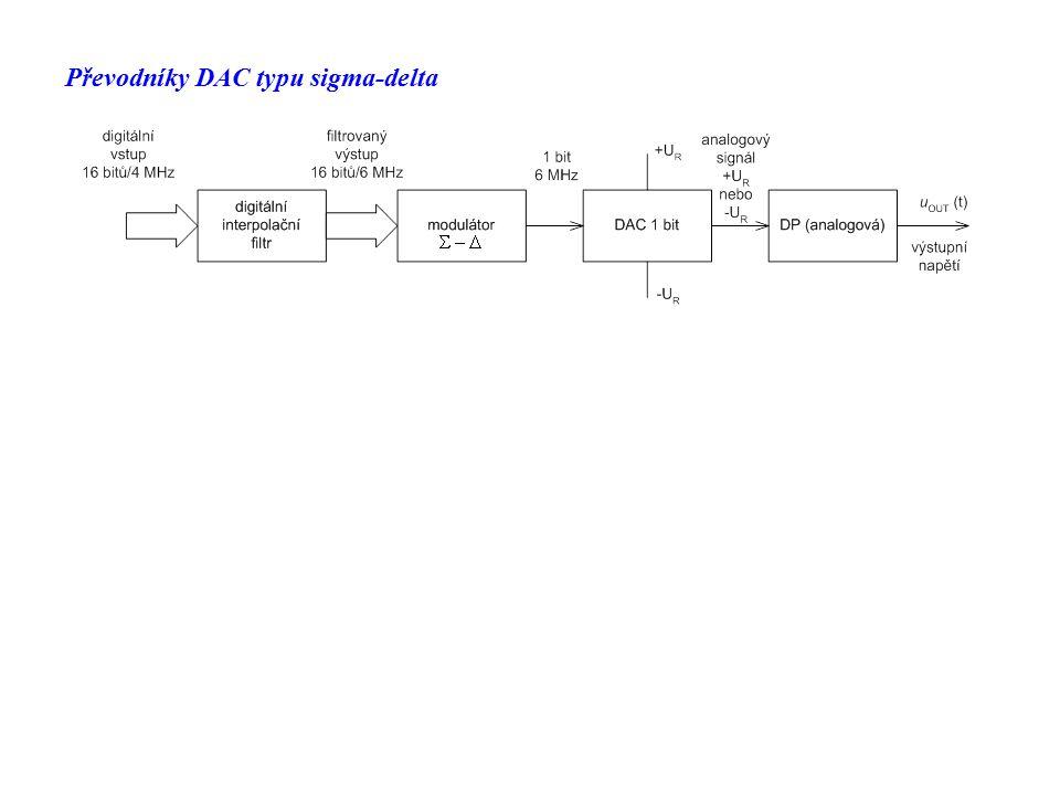 Převodníky DAC typu sigma-delta