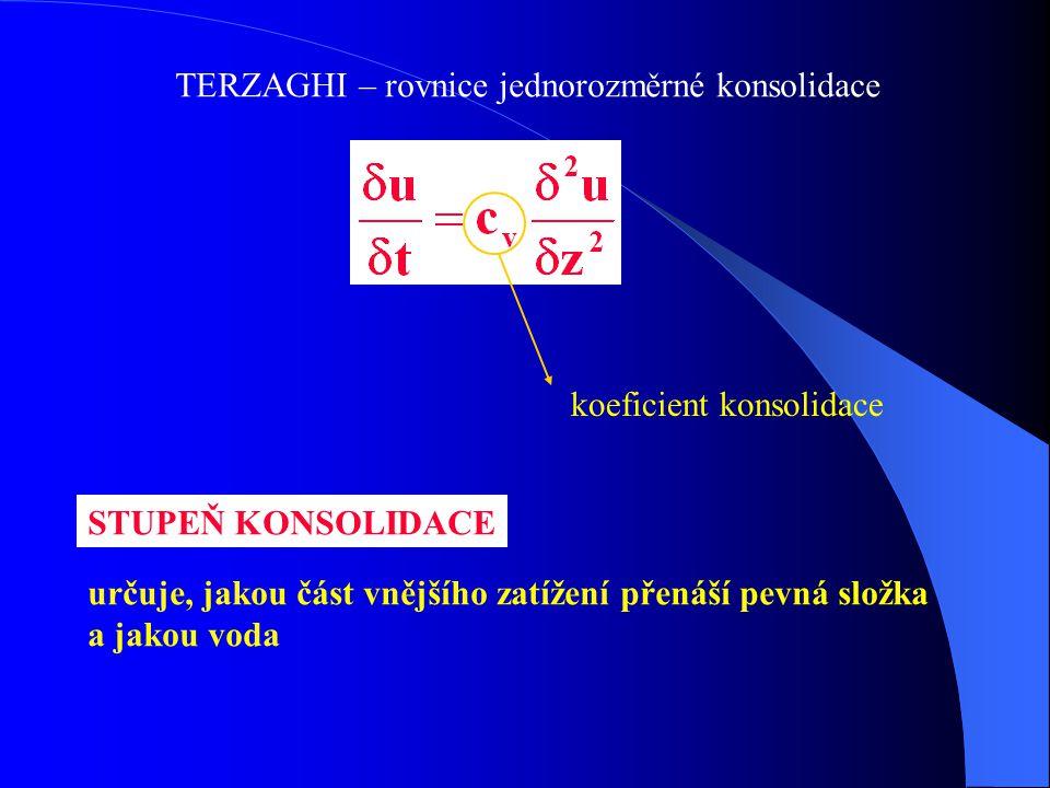 TERZAGHI – rovnice jednorozměrné konsolidace