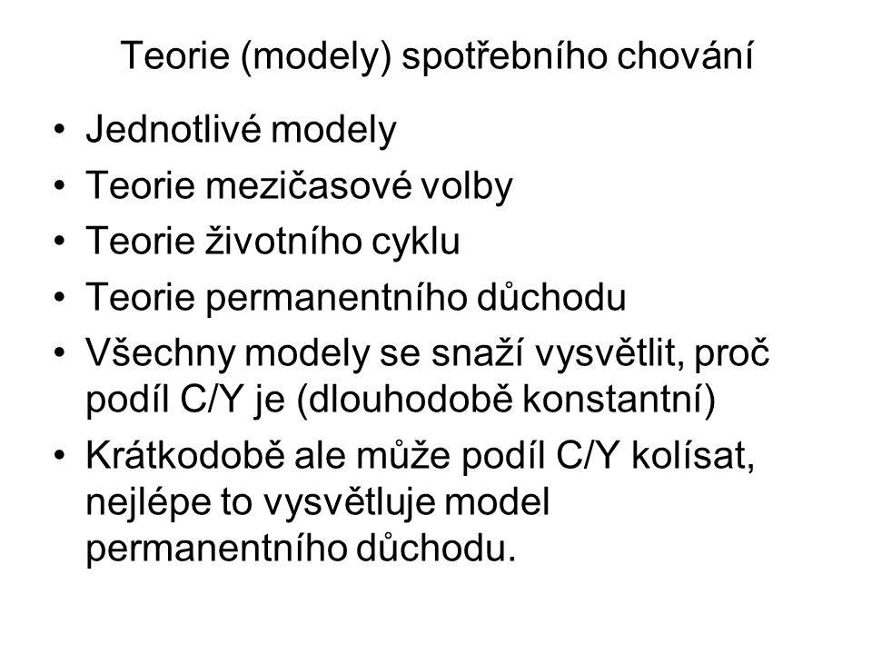 Teorie (modely) spotřebního chování