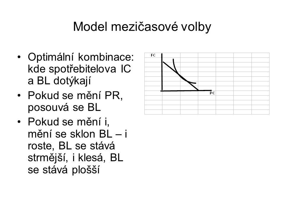 Model mezičasové volby