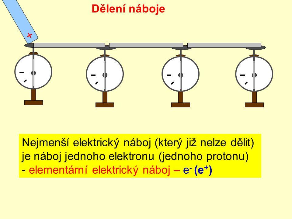 Dělení náboje + Nejmenší elektrický náboj (který již nelze dělit) je náboj jednoho elektronu (jednoho protonu)