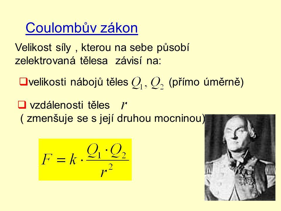 Coulombův zákon Velikost síly , kterou na sebe působí