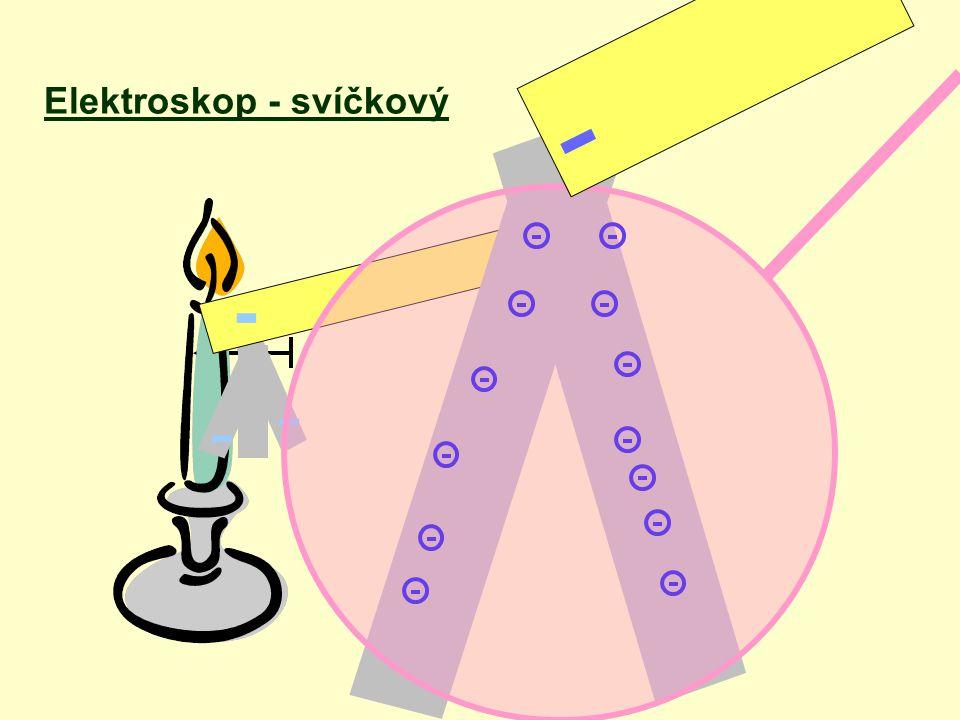 - Elektroskop - svíčkový - - -