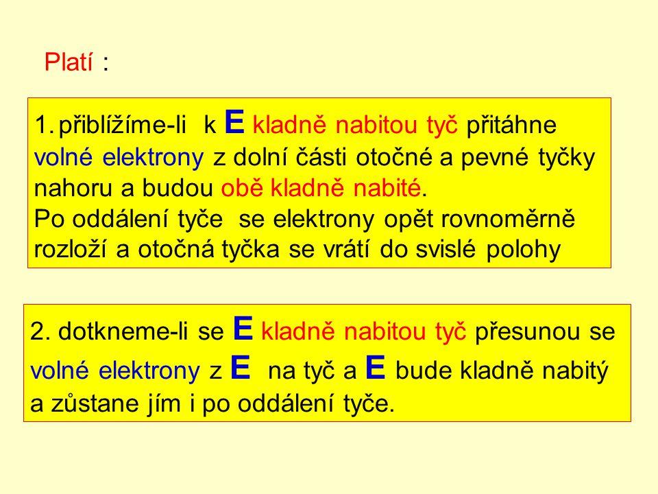 Platí : přiblížíme-li k E kladně nabitou tyč přitáhne. volné elektrony z dolní části otočné a pevné tyčky.