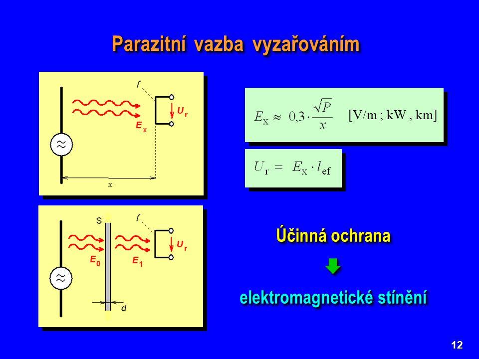 Parazitní vazba vyzařováním elektromagnetické stínění