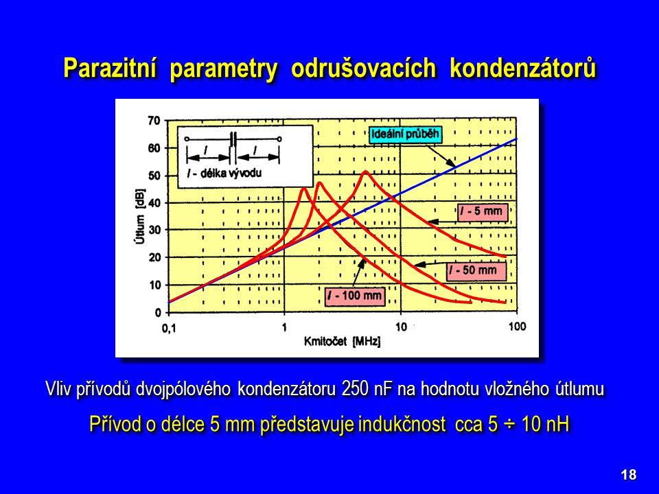Parazitní parametry odrušovacích kondenzátorů