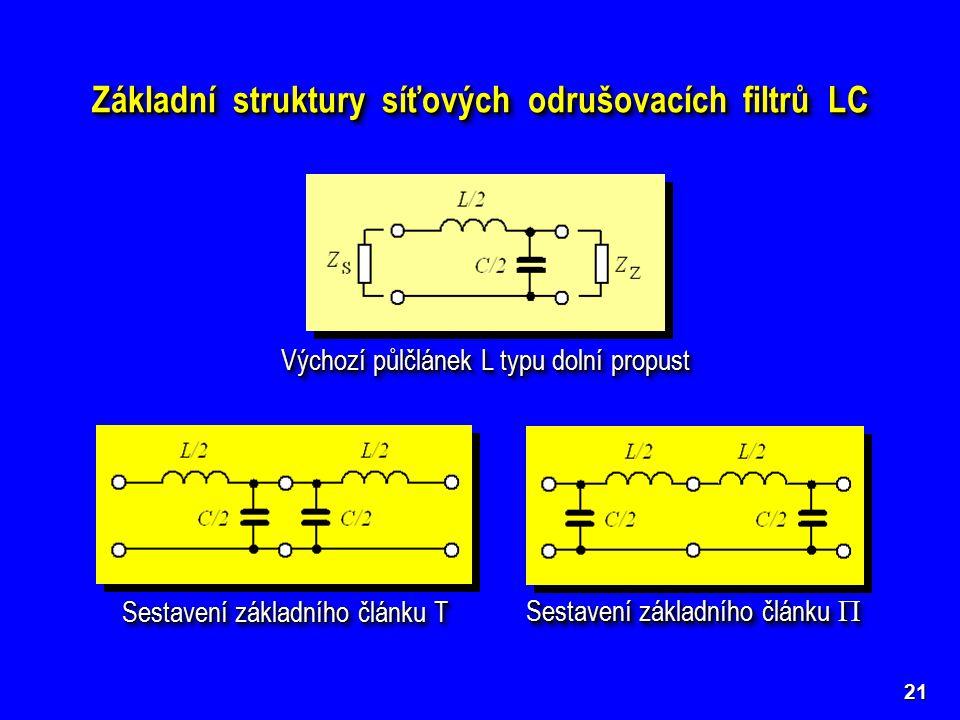 Základní struktury síťových odrušovacích filtrů LC