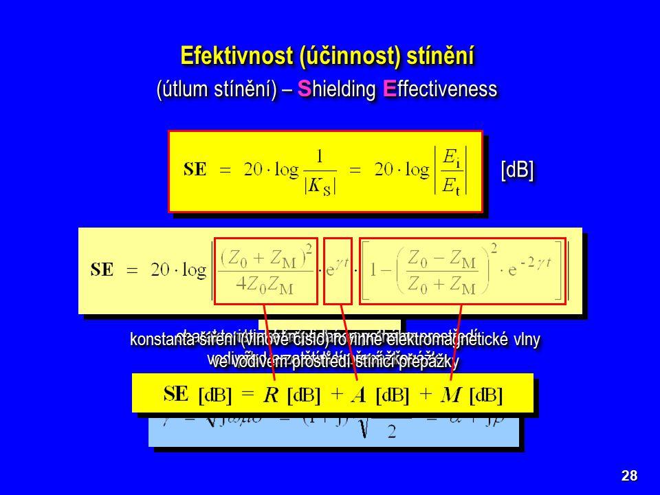 Efektivnost (účinnost) stínění