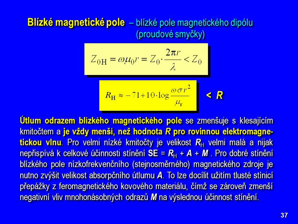 Blízké magnetické pole – blízké pole magnetického dipólu (proudové smyčky)