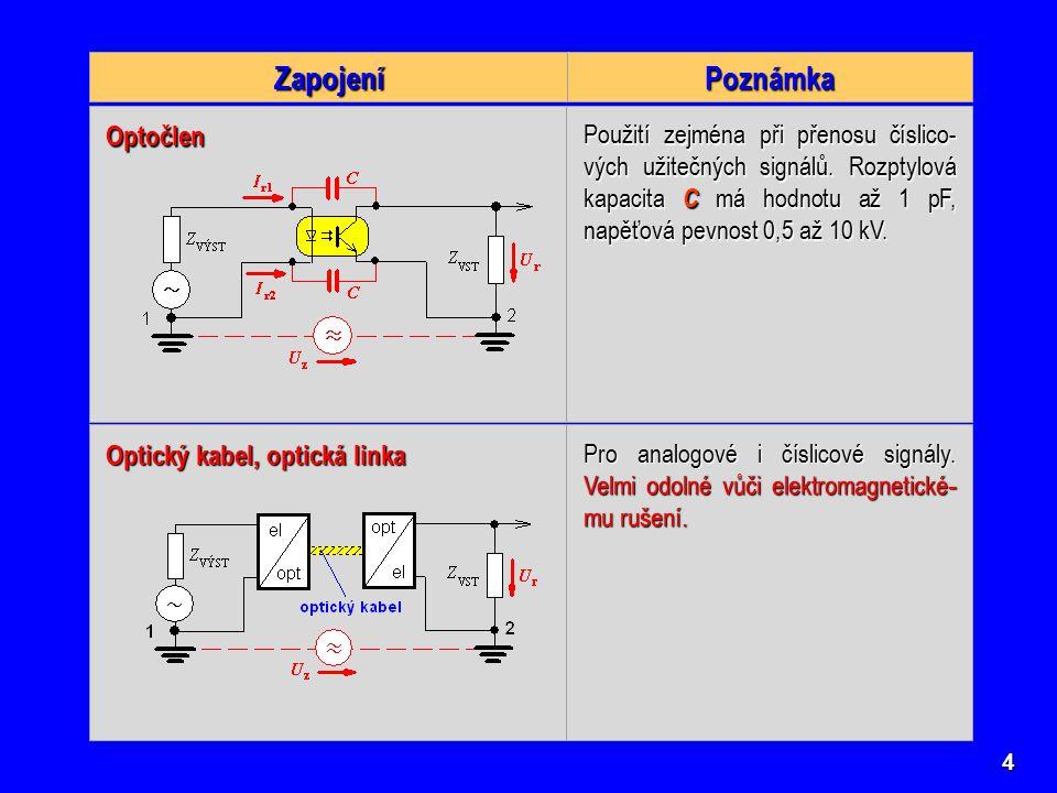 Poznámka Zapojení Optočlen Optický kabel, optická linka