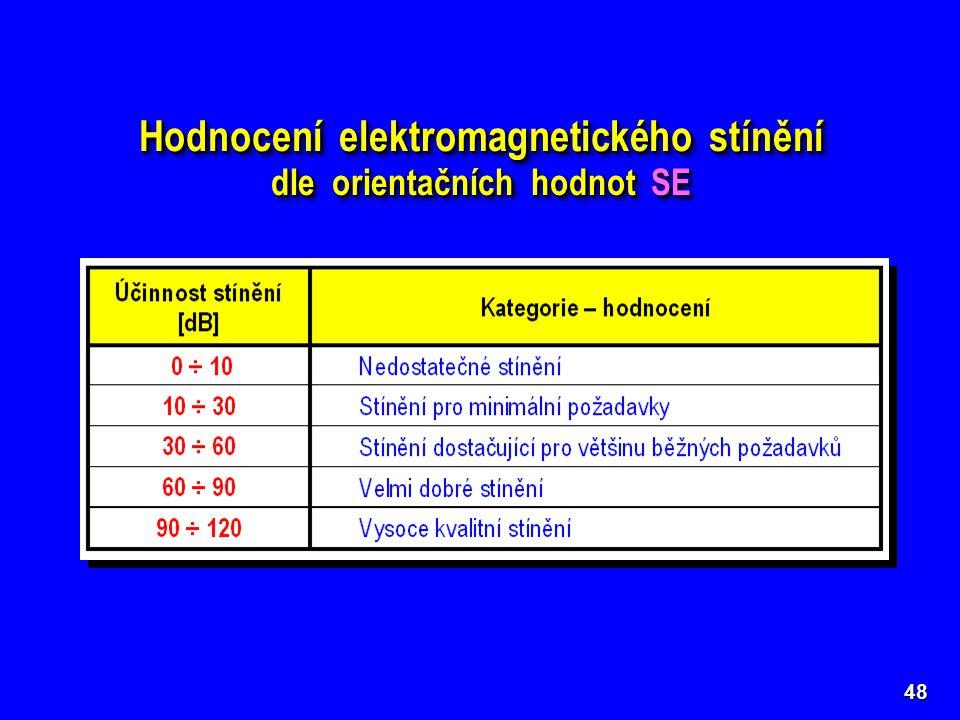 Hodnocení elektromagnetického stínění dle orientačních hodnot SE