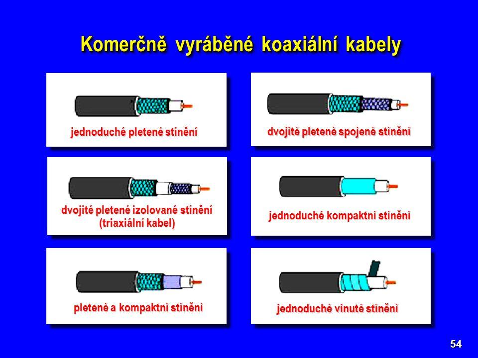 Komerčně vyráběné koaxiální kabely