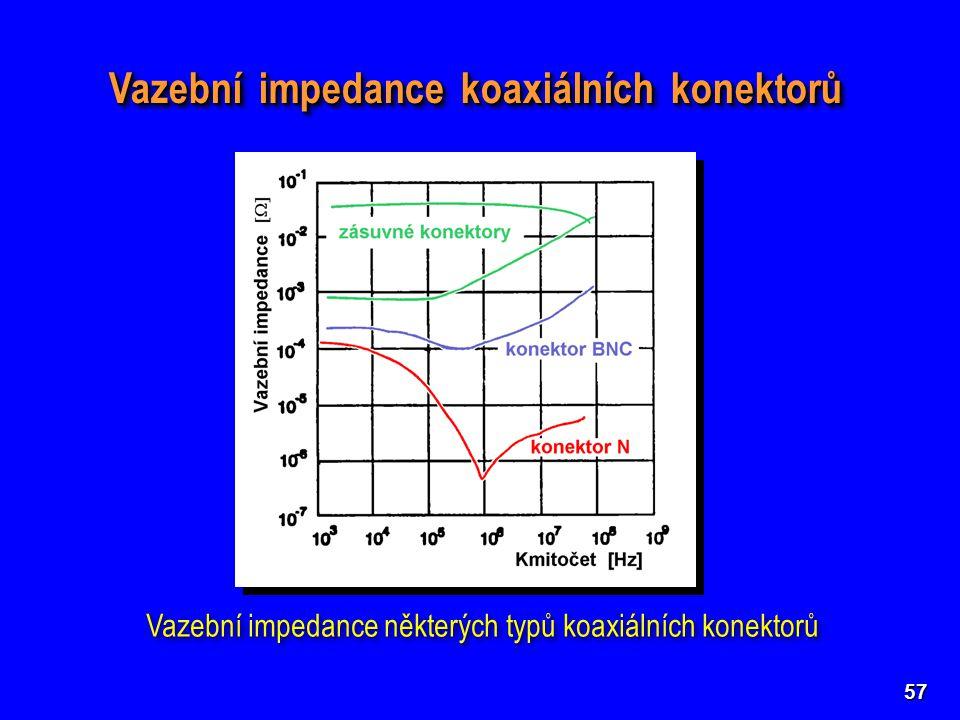 Vazební impedance některých typů koaxiálních konektorů