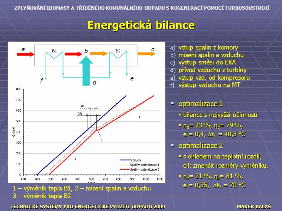 Energetická bilance optimalizace 1 optimalizace 2