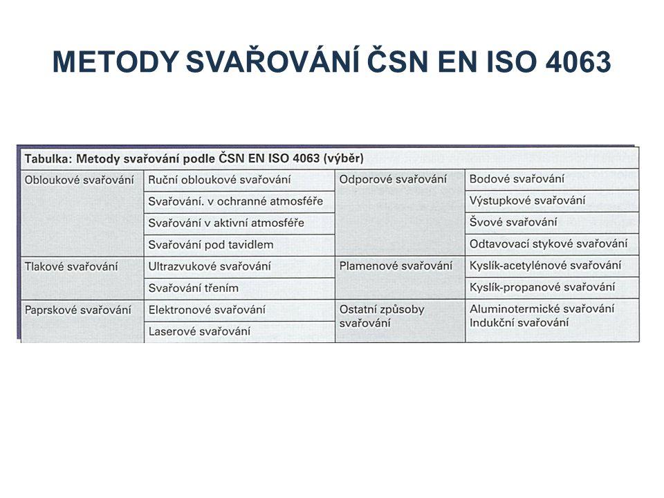 Metody svařování ČSN EN ISO 4063