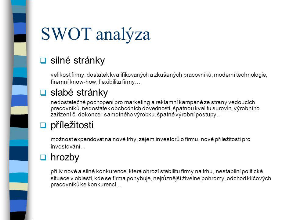 SWOT analýza silné stránky