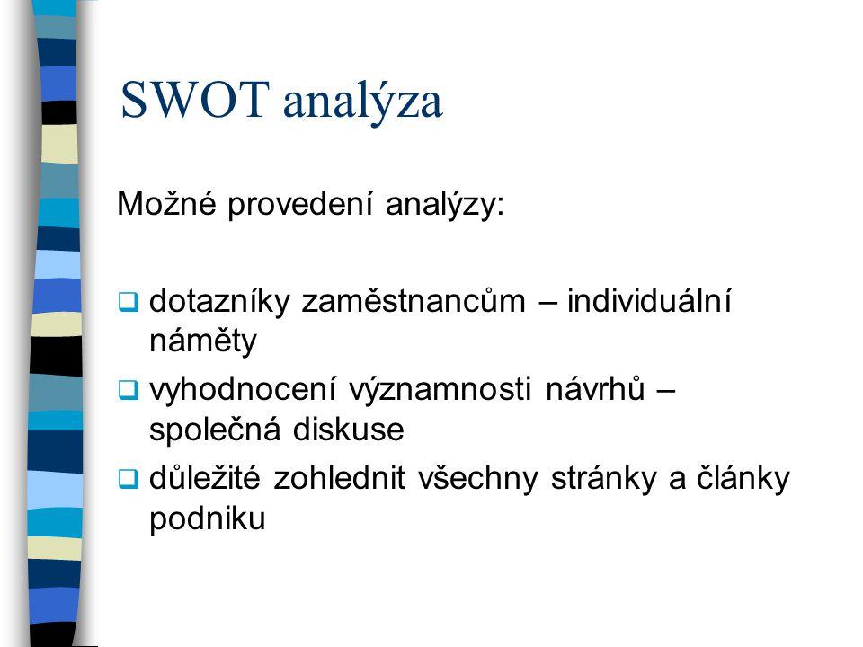 SWOT analýza Možné provedení analýzy: