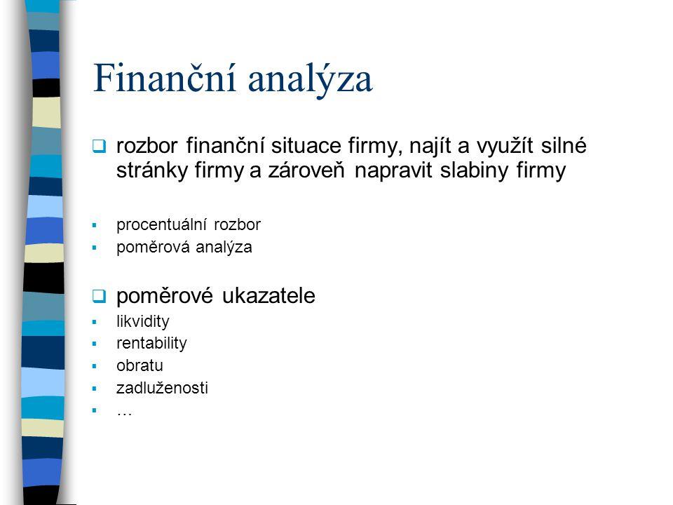 Finanční analýza rozbor finanční situace firmy, najít a využít silné stránky firmy a zároveň napravit slabiny firmy.