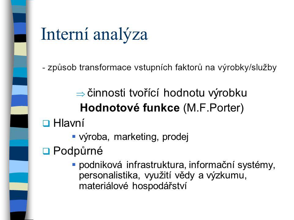 Interní analýza činnosti tvořící hodnotu výrobku