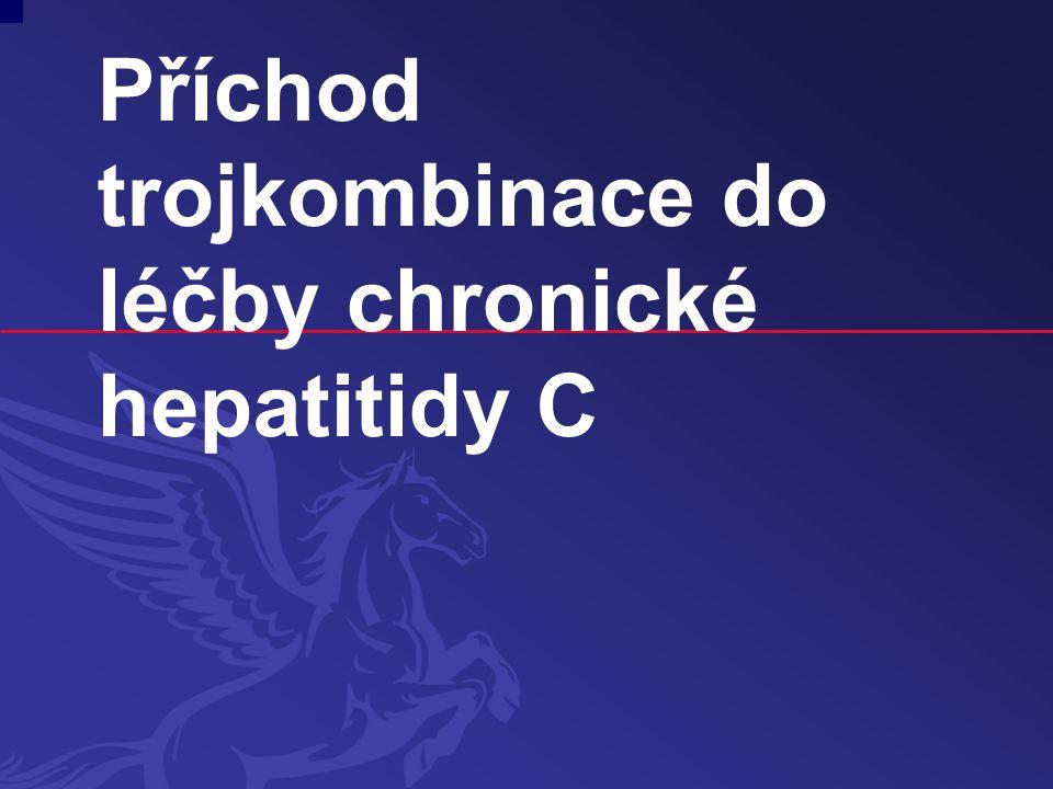 Příchod trojkombinace do léčby chronické hepatitidy C
