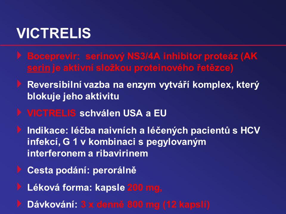 VICTRELIS Boceprevir: serinový NS3/4A inhibitor proteáz (AK serin je aktivní složkou proteinového řetězce)
