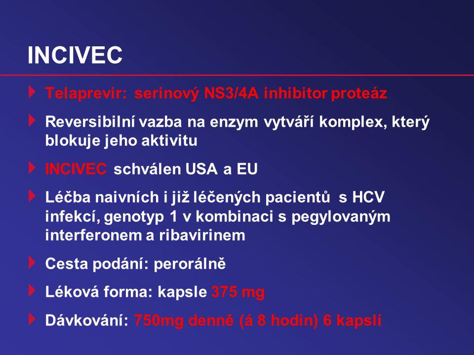 INCIVEC Telaprevir: serinový NS3/4A inhibitor proteáz