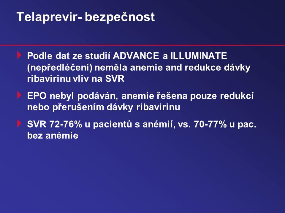 Telaprevir- bezpečnost
