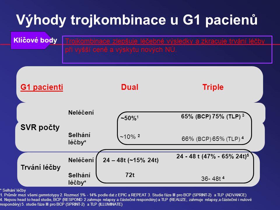 Výhody trojkombinace u G1 pacienů