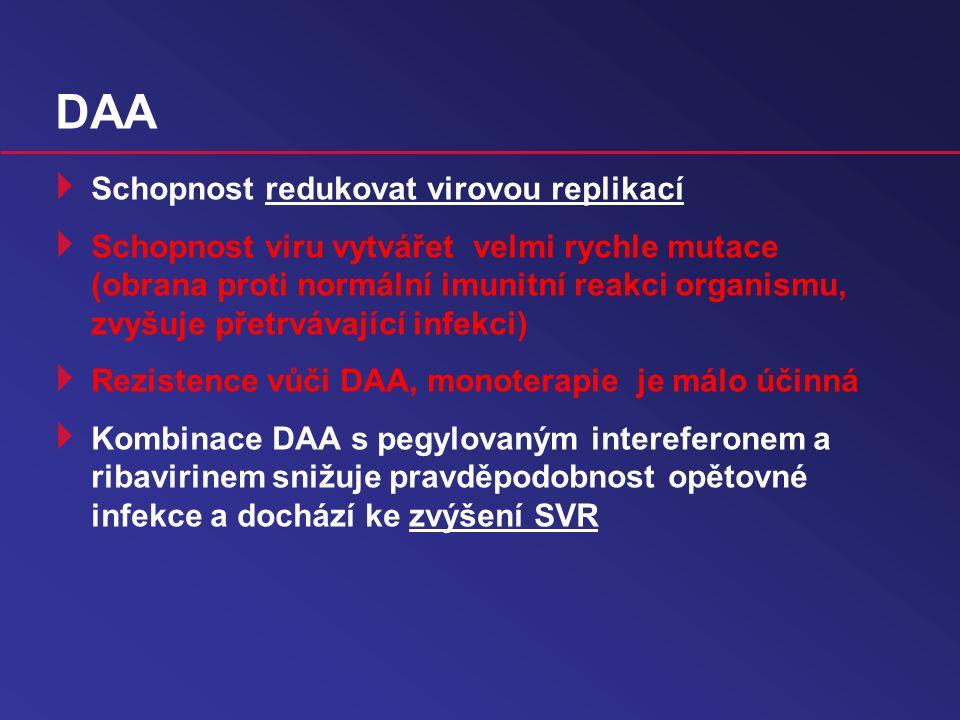 DAA Schopnost redukovat virovou replikací