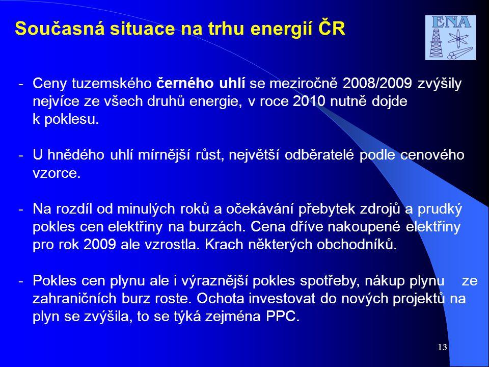 Současná situace na trhu energií ČR