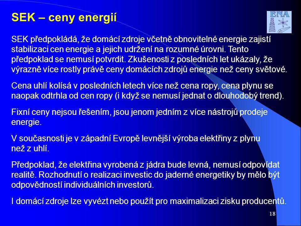 SEK – ceny energií