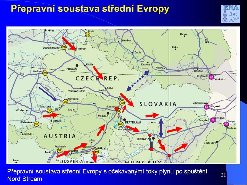 Přepravní soustava střední Evropy